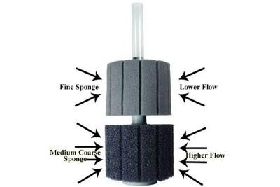 Vacuum Pump Filters