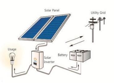Bi-Directional Solar Hybrid System