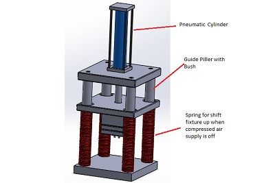 Heat sealing Fixture Design and Manufacturing