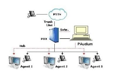 TATA PRI Line