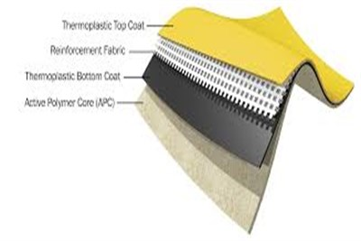 Water Proof Membranes/Patches