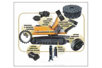 Heavy Earth moving Machinery Parts