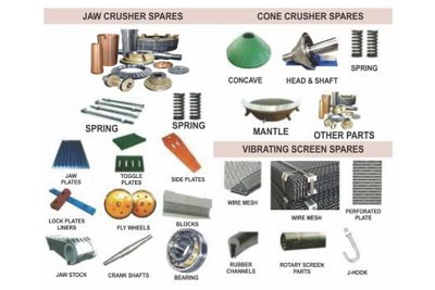 Spares parts Supplier of Jaw/Cone/Vsi/Stone Crusher plant