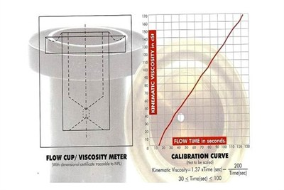 Viscosity Cup And Meter Calibration Services