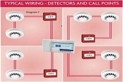 Fire Alarm and Detection System
