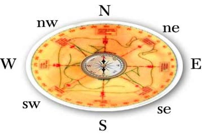 Vastu Remedies And Products