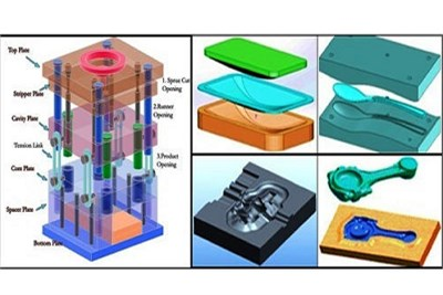 Designing of Moulds and Dies