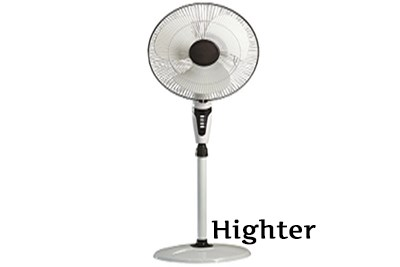 Fan Distributor