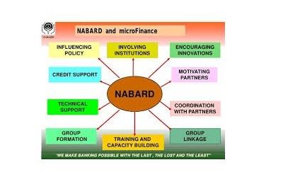 NABARD Subsidy